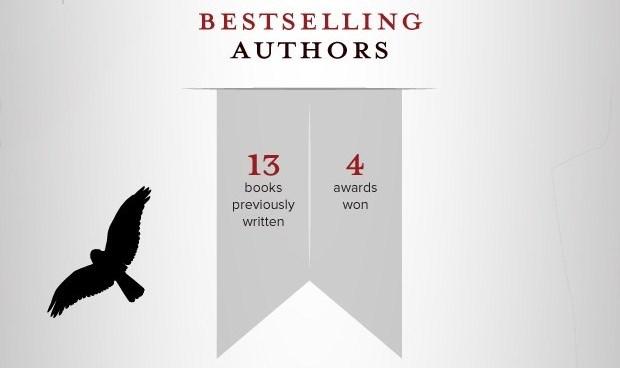 waterstones, bestseller-kirja myyntimenestys infografiikka