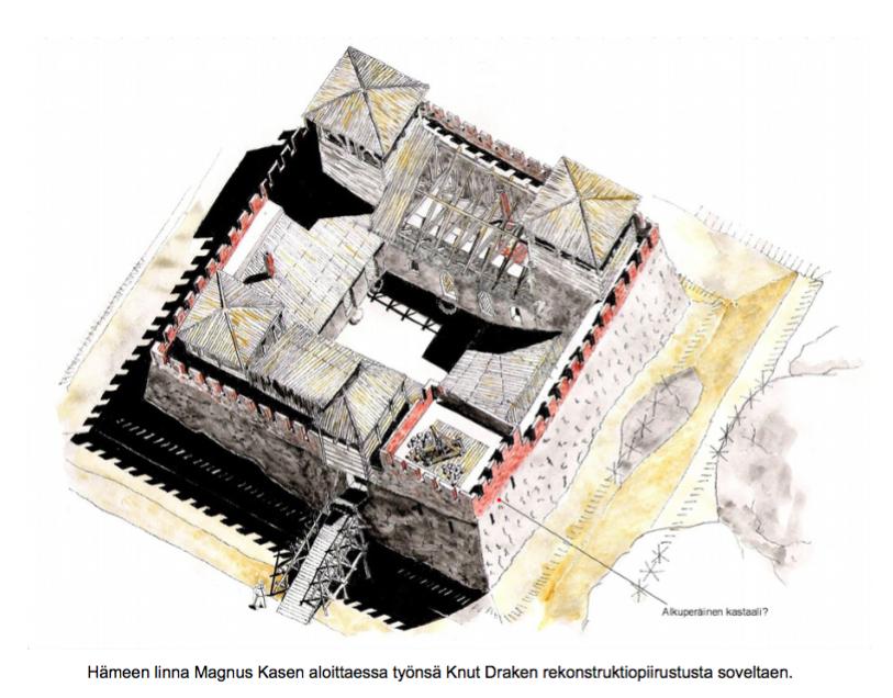 Ristiretkien rakennukset: Hämeen linna