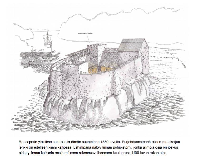Ristiretkien rakennukset: Raasepori