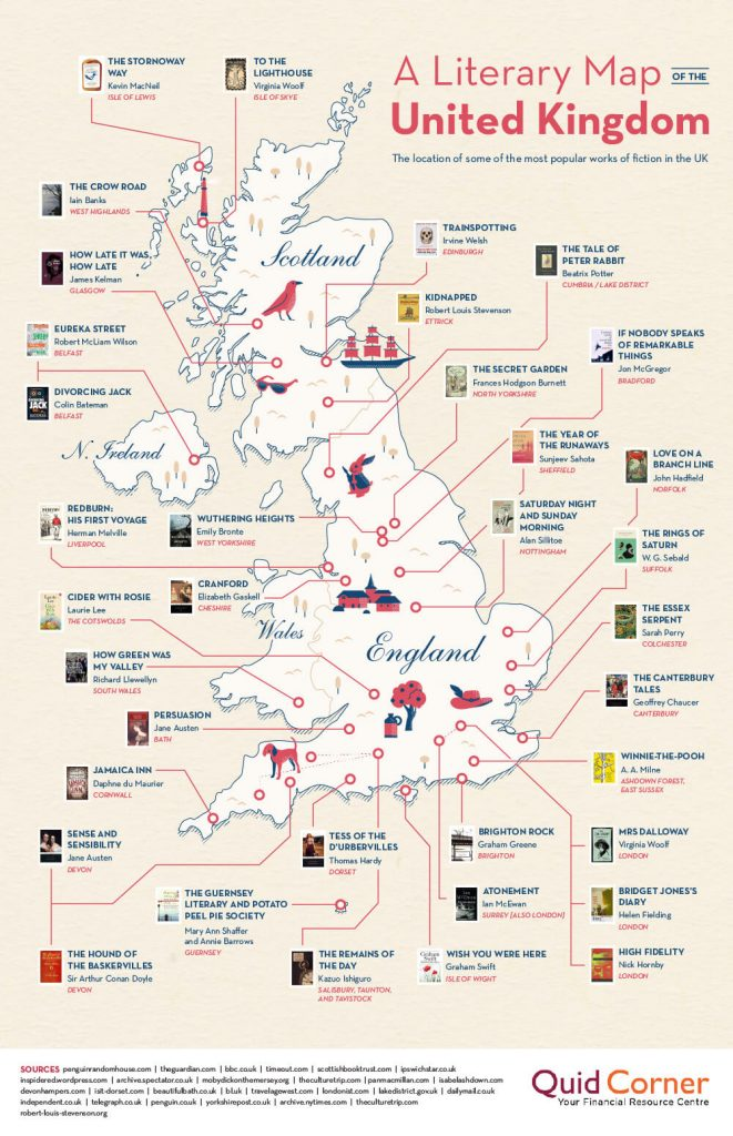 infographic: literary tour in UK by Quid Corner