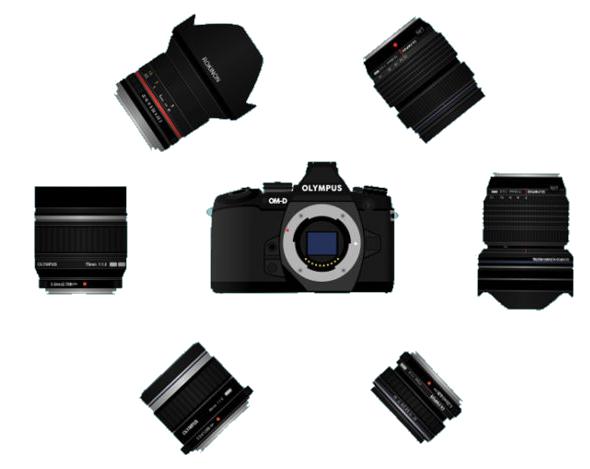 järjestelmäkamera ja objektiiveja