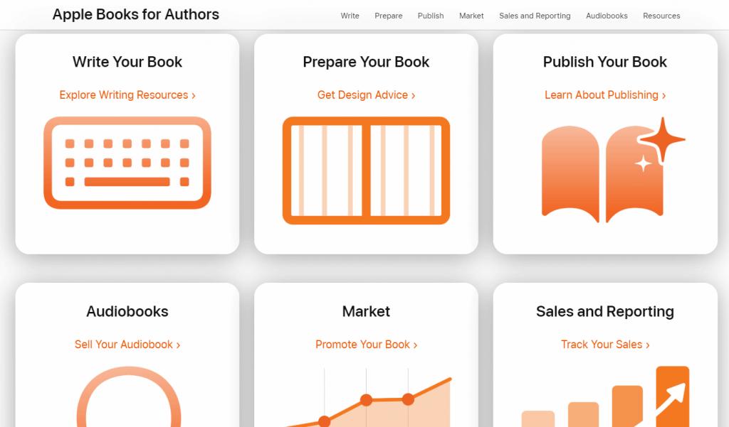 apple books for authors: e-kirjat jakeluun applen kauppoihin